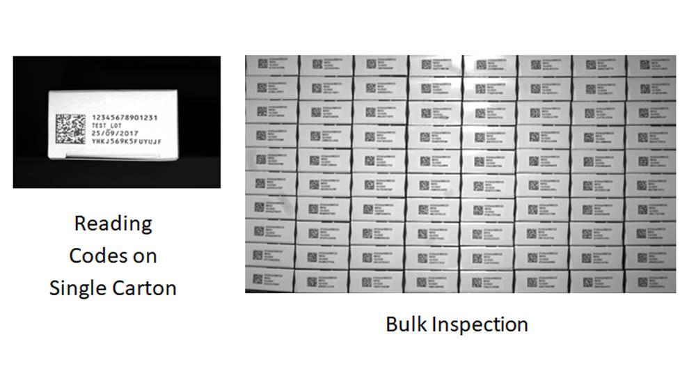 Single Camera for Multiple range of FOV